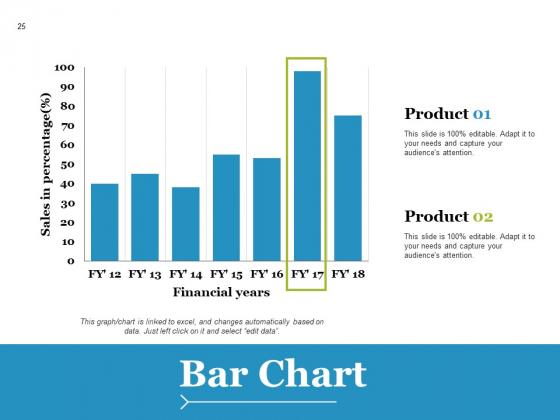 Planning_Cost_Management_Ppt_PowerPoint_Presentation_Complete_Deck_With_Slides_Slide_25