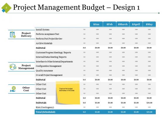 Planning_Cost_Management_Ppt_PowerPoint_Presentation_Complete_Deck_With_Slides_Slide_6