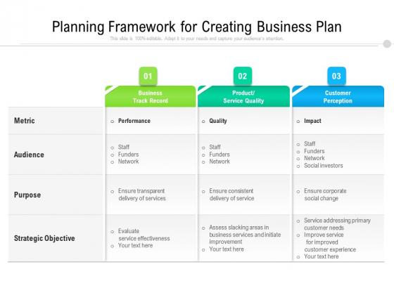 Planning Framework For Creating Business Plan Ppt PowerPoint Presentation Slides Infographics PDF