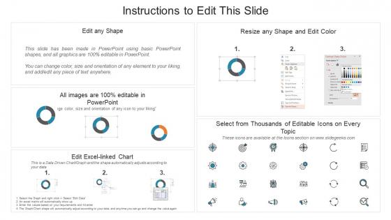 Planning_Logistic_Technique_Superior_Supply_Chain_Execution_Comparison_Graphics_PDF_Slide_2