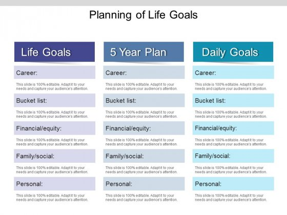 Planning Of Life Goals Ppt PowerPoint Presentation Layouts Maker