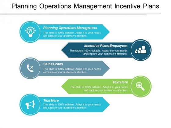 Planning Operations Management Incentive Plans Employees Sales Leads Ppt PowerPoint Presentation Inspiration Backgrounds