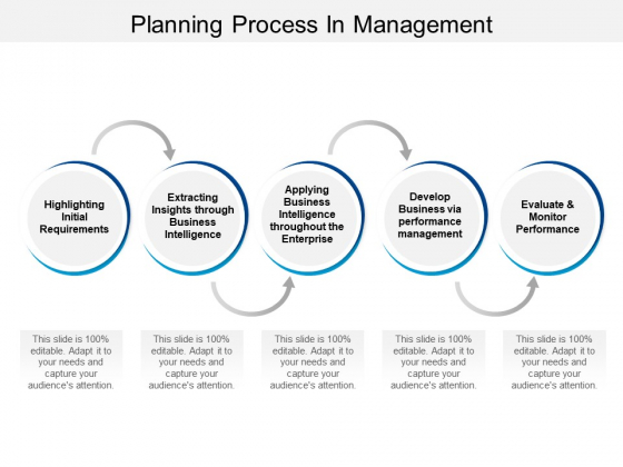 Planning Process In Management Ppt PowerPoint Presentation Layouts Smartart