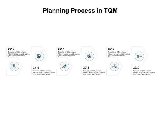 Planning Process In TQM Ppt PowerPoint Presentation Infographic Template Diagrams
