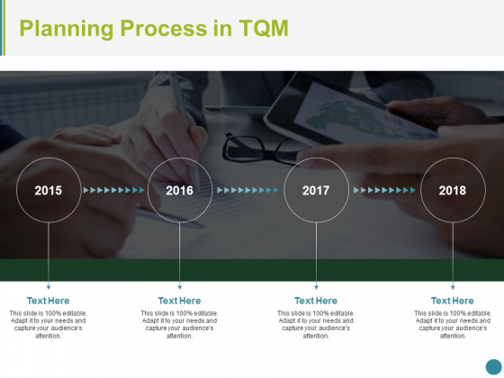 Planning Process In Tqm Ppt PowerPoint Presentation Icon Background Images