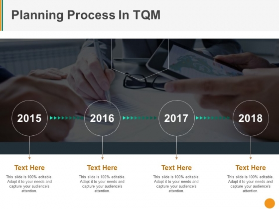 Planning Process In Tqm Ppt PowerPoint Presentation Portfolio Outline