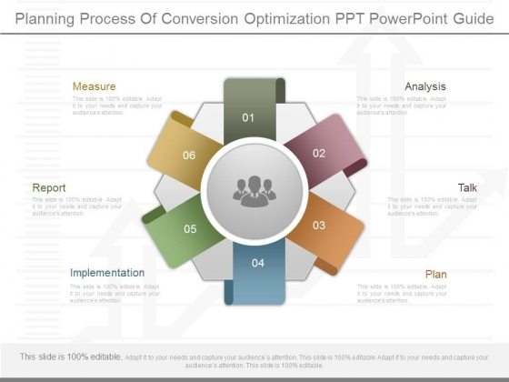 Planning Process Of Conversion Optimization Ppt Powerpoint Guide