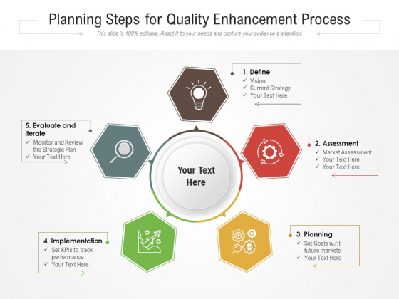Planning Steps For Quality Enhancement Process Ppt PowerPoint Presentation Icon Infographic Template PDF