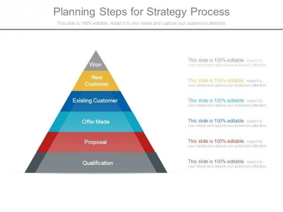 Planning Steps For Strategy Process