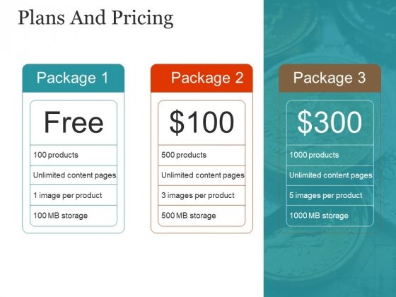 Plans And Pricing Ppt PowerPoint Presentation Summary Visual Aids