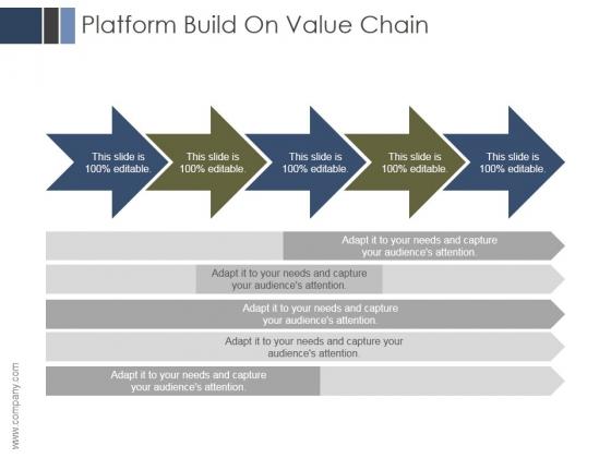 Platform Build On Value Chain Ppt PowerPoint Presentation Design Templates