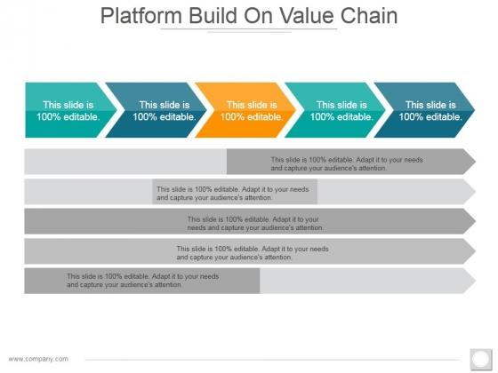 Platform Build On Value Chain Ppt PowerPoint Presentation Styles Skills