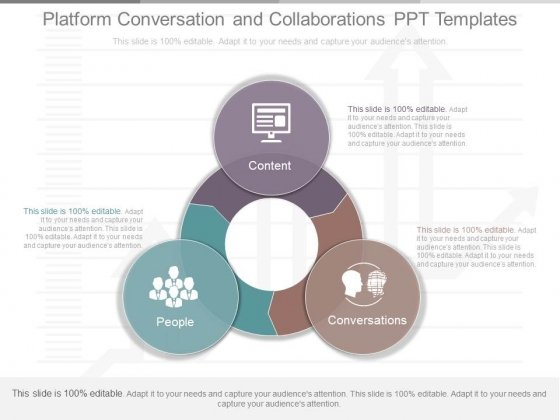Platform Conversation And Collaborations Ppt Templates