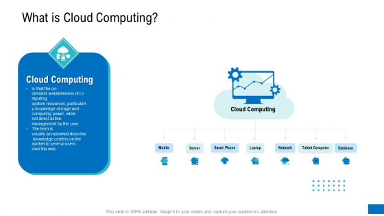 Platform Engineering PowerPoint Template Slides What Is Cloud Computing Introduction PDF