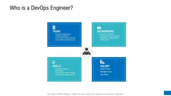 Platform Engineering PowerPoint Template Slides Who Is A Devops Engineer Introduction PDF