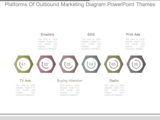 Platforms Of Outbound Marketing Diagram Powerpoint Themes
