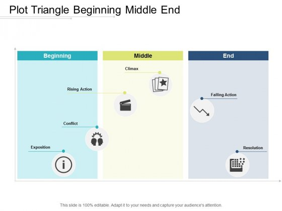 Plot Triangle Beginning Middle End Ppt Powerpoint Presentation Model Diagrams