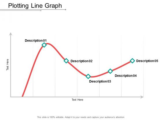 Plotting Line Graph Ppt Powerpoint Presentation Styles Maker