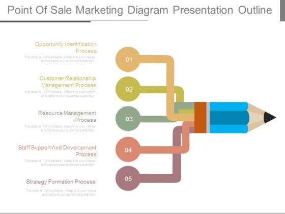 point of sale marketing diagram presentation outline powerpoint