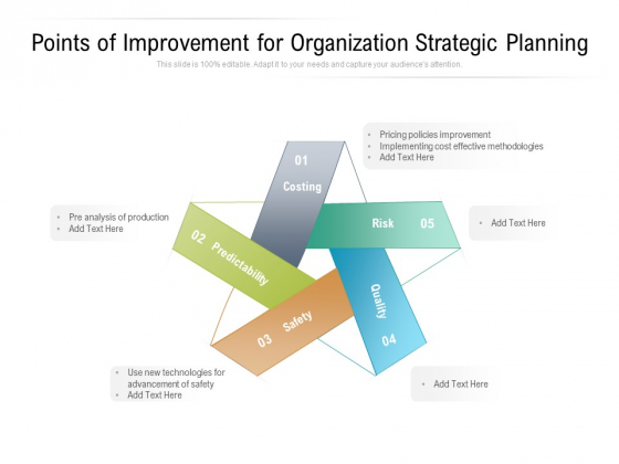 Points Of Improvement For Organization Strategic Planning Ppt PowerPoint Presentation Inspiration Infographics PDF
