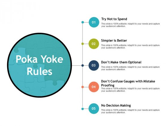 Poka Yoke Rules Simpler Is Better Ppt PowerPoint Presentation Infographic Template Template