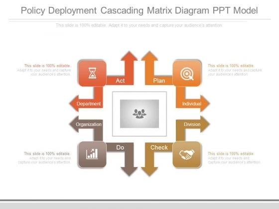 Policy Deployment Cascading Matrix Diagram Ppt Model