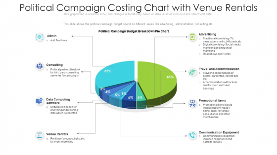 Political Campaign Costing Chart With Venue Rentals Ppt Professional Background PDF