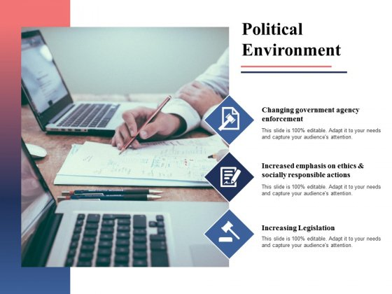 Political Environment Ppt PowerPoint Presentation Layouts Slideshow