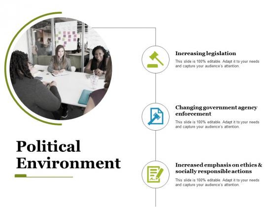 political environment ppt powerpoint presentation slides background image