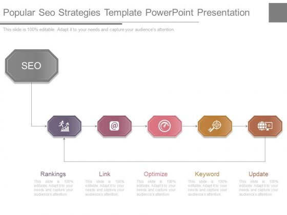 Popular Seo Strategies Template Powerpoint Presentation
