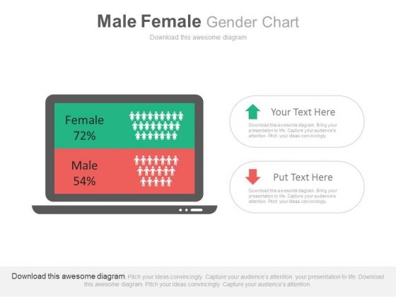 Population_Statistics_Compare_Chart_Powerpoint_Slides_1