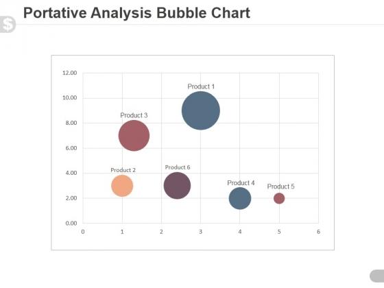 Portative Analysis Bubble Chart Ppt PowerPoint Presentation Slide