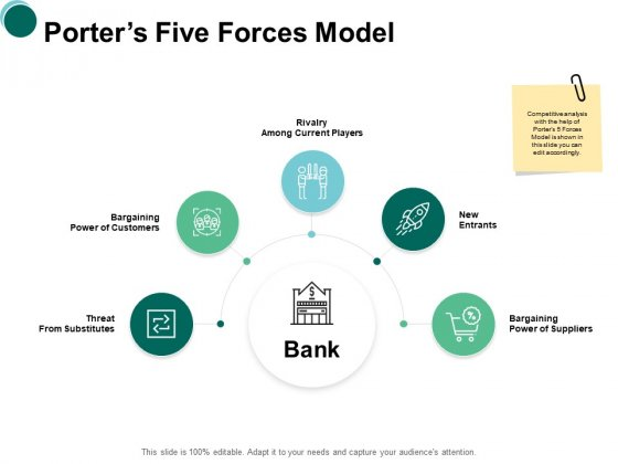 Porter Five Forces Model Business Amount Ppt PowerPoint Presentation Layouts Clipart