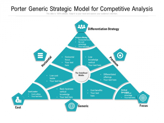 Porter Generic Strategic Framework With Cost Focus Ppt PowerPoint Presentation Icon Outline PDF