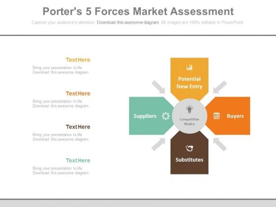 Porters 5 Forces Market Assessment Process Ppt Slides