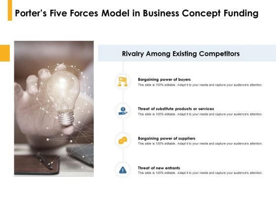 Porters Five Forces Model In Business Concept Funding Ppt PowerPoint Presentation Portfolio Graphic Images