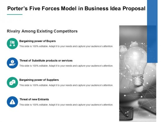 Porters Five Forces Model In Business Idea Proposal Ppt PowerPoint Presentation Outline Inspiration