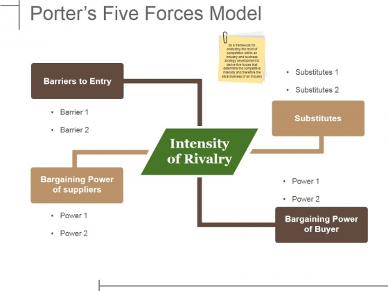 Porters Five Forces Model Ppt PowerPoint Presentation File Ideas