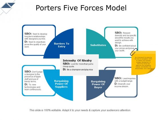 Porters Five Forces Model Ppt PowerPoint Presentation Inspiration Backgrounds