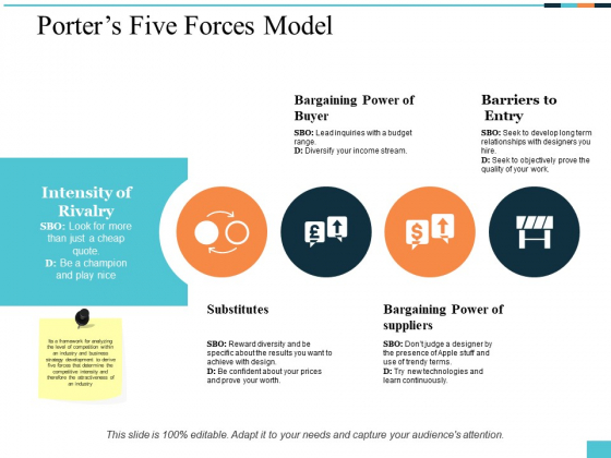 Porters Five Forces Model Ppt PowerPoint Presentation Pictures Sample
