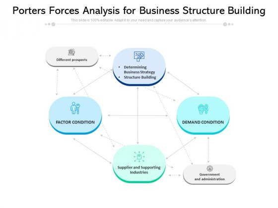 Porters Forces Analysis For Business Structure Building Ppt PowerPoint Presentation File Icons PDF
