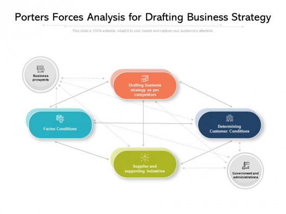 Porters Forces Analysis For Drafting Business Strategy Ppt PowerPoint Presentation Gallery Graphic Images PDF