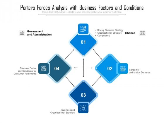 Porters Forces Analysis With Business Factors And Conditions Ppt PowerPoint Presentation Icon Example PDF