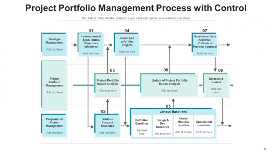 Portfolio_Administration_Dashboard_Budget_Ppt_PowerPoint_Presentation_Complete_Deck_With_Slides_Slide_11