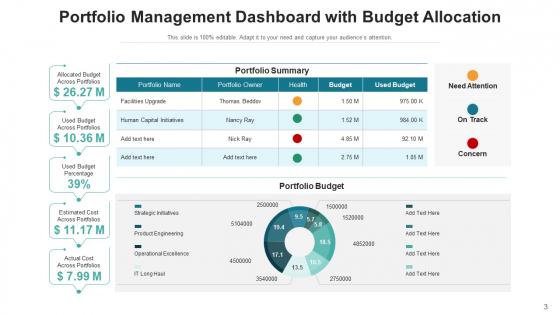 Portfolio_Administration_Dashboard_Budget_Ppt_PowerPoint_Presentation_Complete_Deck_With_Slides_Slide_3