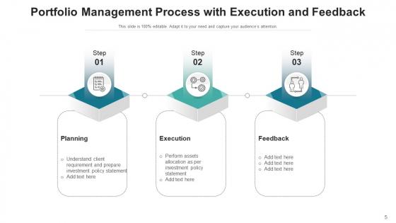 Portfolio_Administration_Dashboard_Budget_Ppt_PowerPoint_Presentation_Complete_Deck_With_Slides_Slide_5