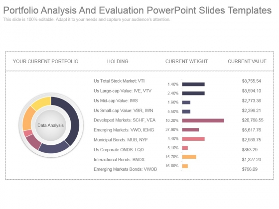 Portfolio Analysis And Evaluation Powerpoint Slides Templates