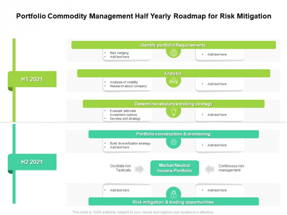 Portfolio Commodity Management Half Yearly Roadmap For Risk Mitigation Professional