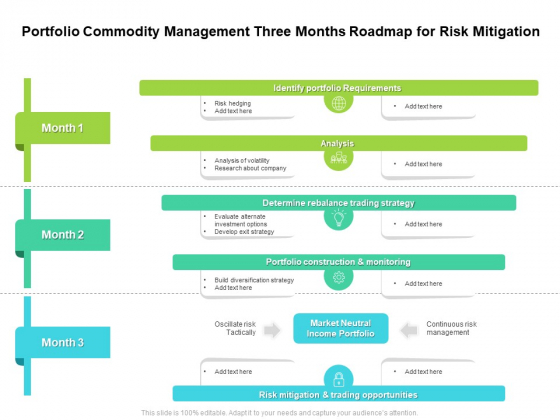 Portfolio Commodity Management Three Months Roadmap For Risk Mitigation Mockup