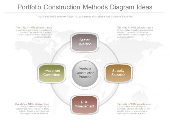 Portfolio Construction Methods Diagram Ideas